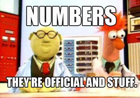 numbers-meme